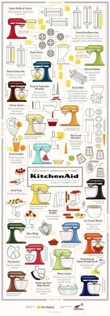 @KitchenAid Mixer and Attachment Chart #Inforgraphic