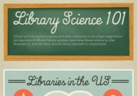 Library Science 101 #Inforgraphic